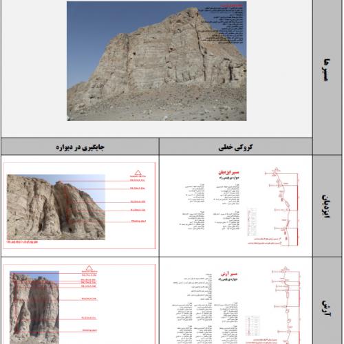 راهنمای مسیرهای سنگ نوردی استان اصفهان/ اصلاح شده