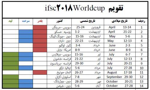 تقویم جامهای جهانی سنگنوردی ۲۰۱۸